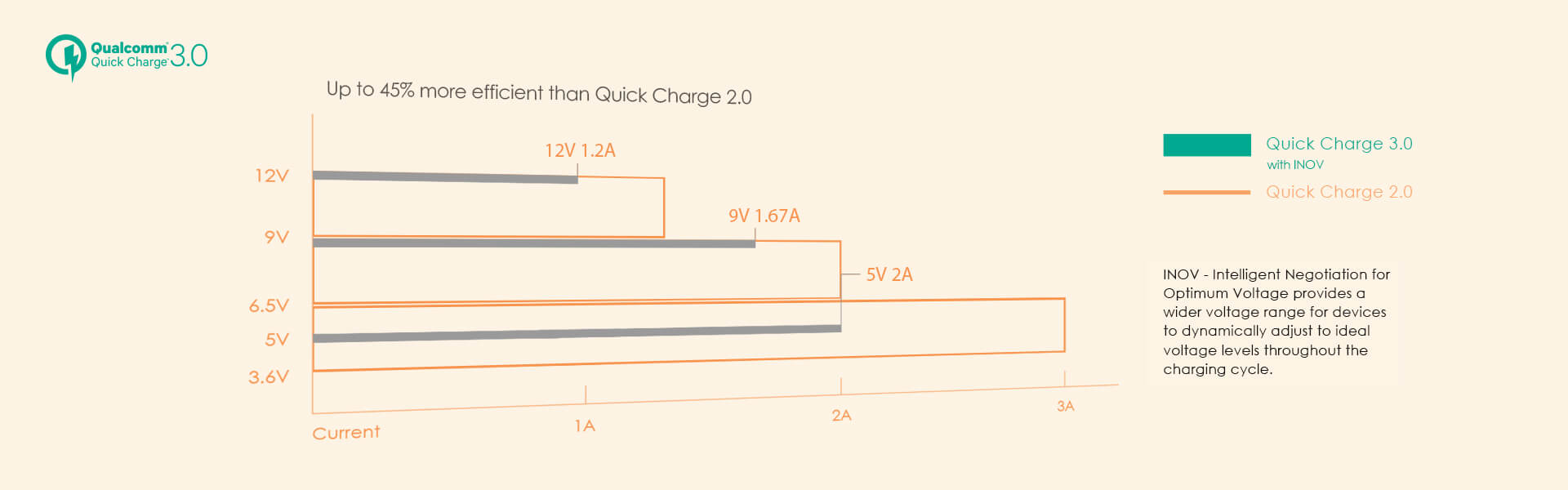 quick-charge-3.0-pr.jpg
